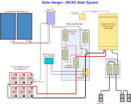 Energy Saving: Solar panel wiring diagram schematic